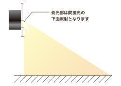 グレアに配慮した光学設計